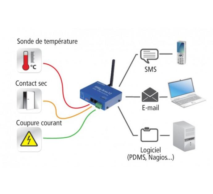 R f rence 600524 grossiste informatique fournisseur - Recevoir les sms d un autre portable ...